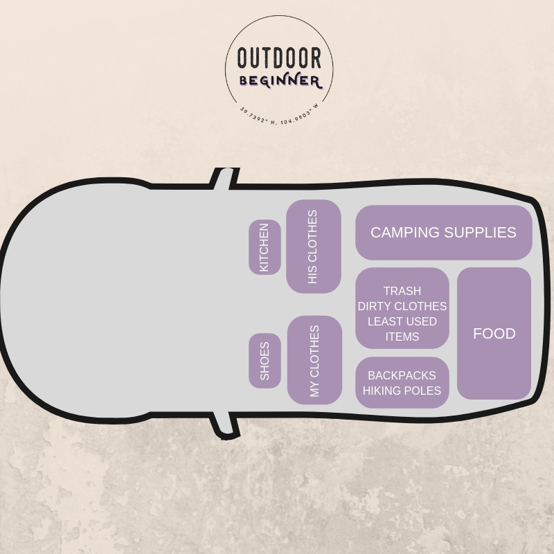 diagram from above how to pack a car for camping road trip